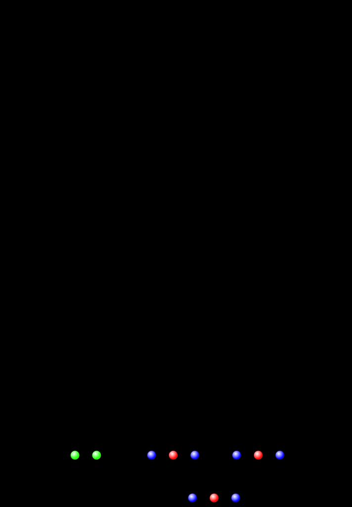 Energieniveauschema eines CO2-Lasers mit relevanten Freiheitsgraden der Moleküle.